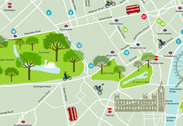 Free Sports Activities in London