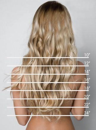 Selling your hair - length