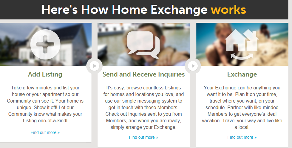 Free Accommodation in London- Home Exchange