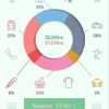 Top 7 Free Apps for Budgeting