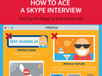 How to Nail Your Skype Interview with These Top Tips (Infographic)