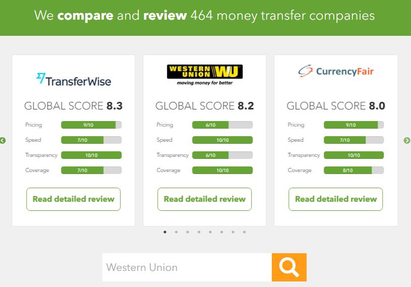 Transfering Money Abroad