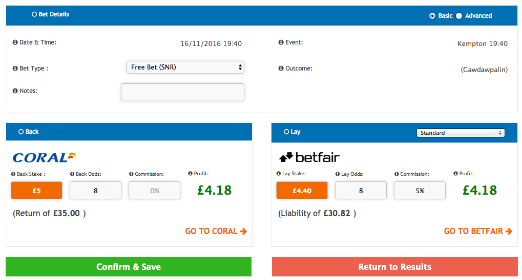 How to Make Risk-Free Monthly Profit Online Through Matched Betting